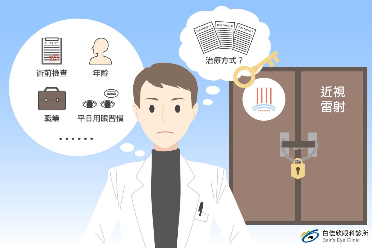 台中白佳欣眼科診所醫師設計近視雷射療程
