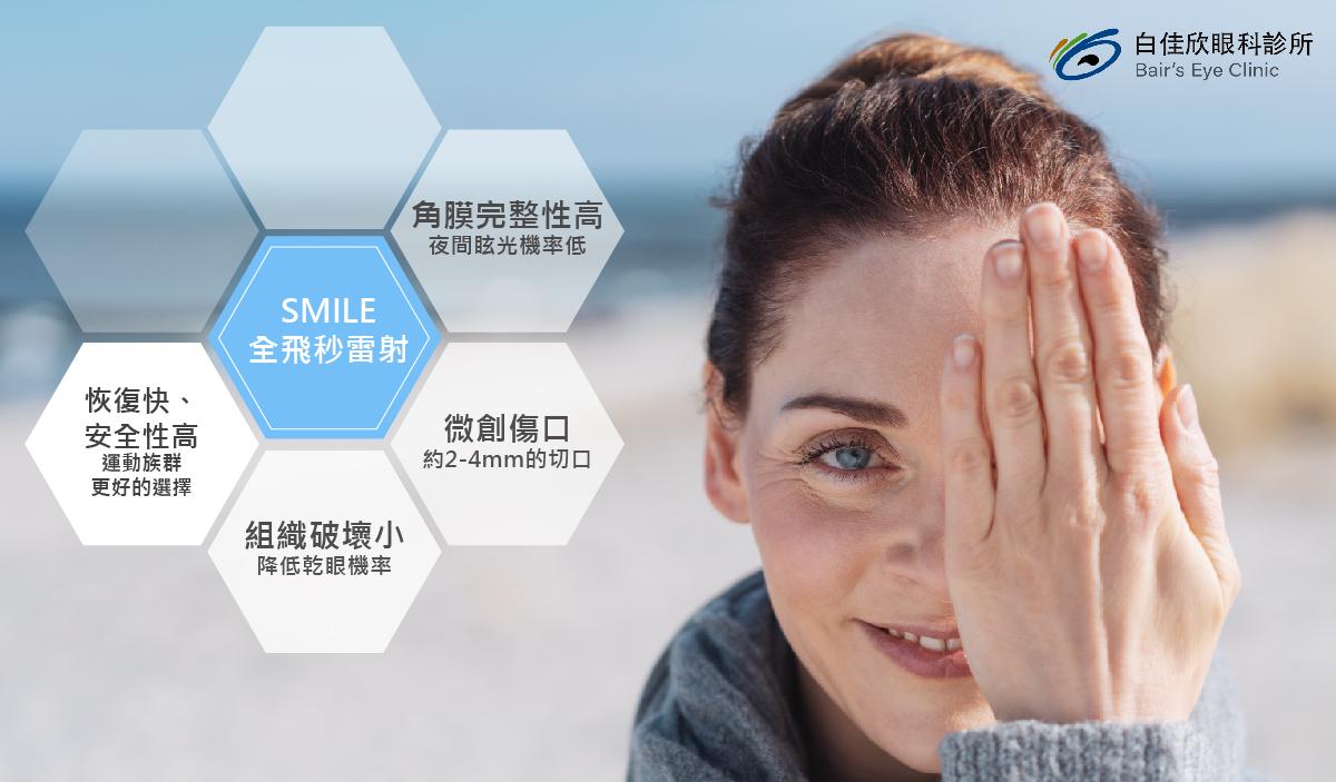 SMILE全飛秒雷射手術特點